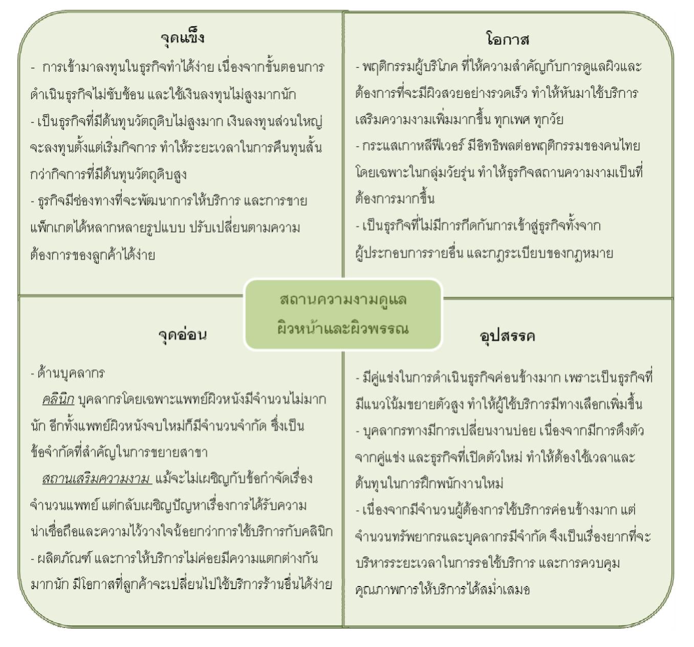 ศูนย์วิจัยกสิกร-เก่า_03